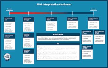 ATDS Interpretation Continuum Chart_03_button